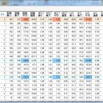 自作のユピテル・スイングトレーナー用データ閲覧ソフトを公開しました。